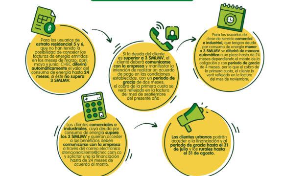 MEDIDAS DE ALIVIOS ADICIONALES OFRECIDOS POR CHEC